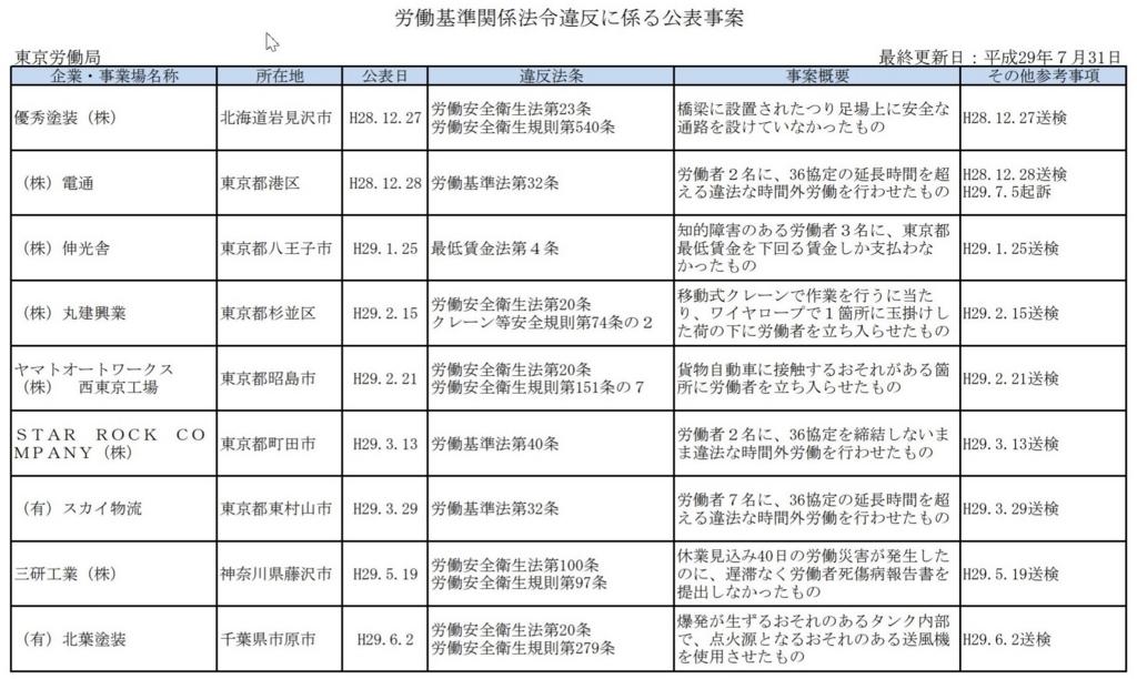 f:id:akio130:20170817010027j:plain