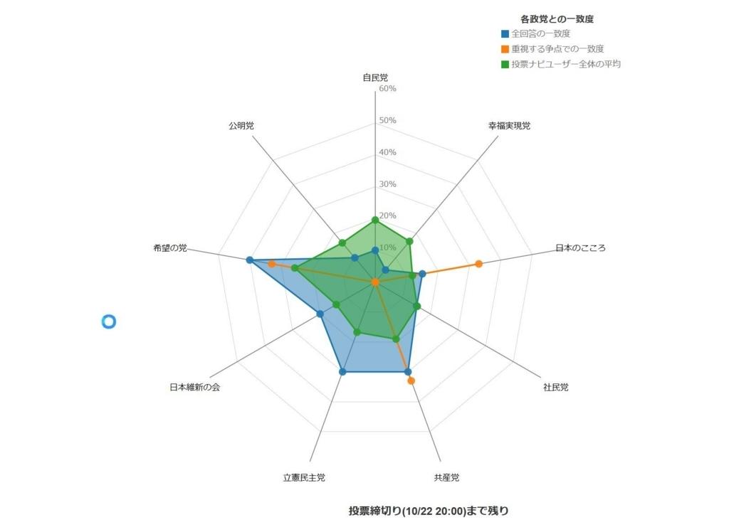 f:id:akio130:20171021182639j:plain