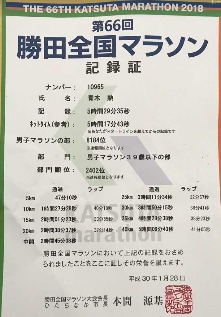 f:id:akio130:20180208235335j:plain