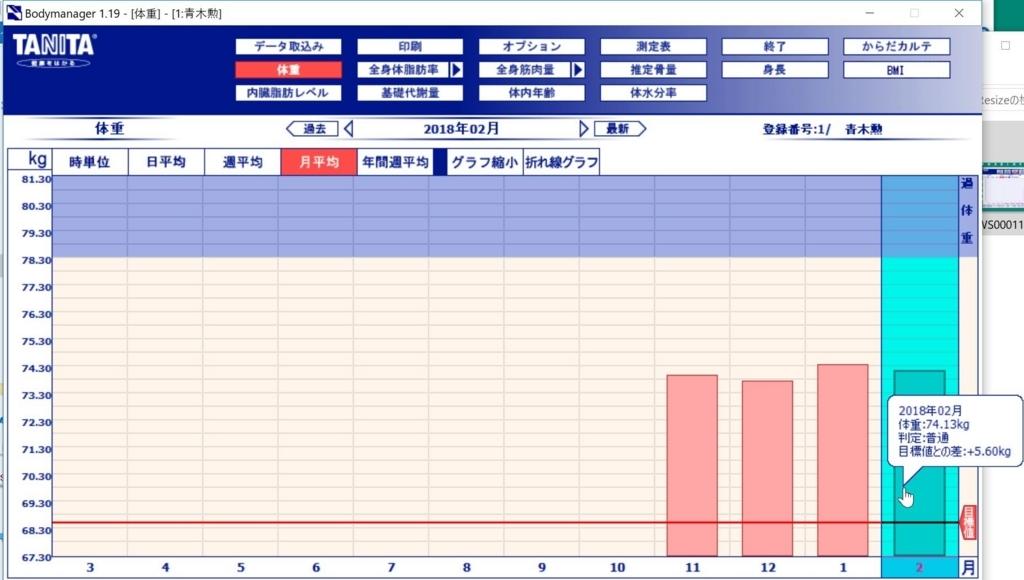 f:id:akio130:20180222225418j:plain