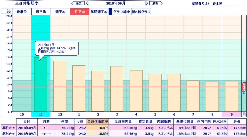 f:id:akio130:20180930235802j:plain