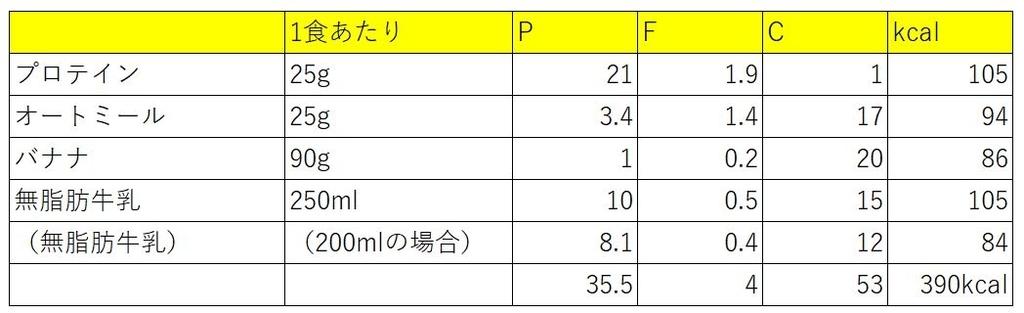 f:id:akio130:20181028203521j:plain