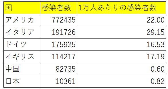 f:id:akio130:20200419205155j:plain