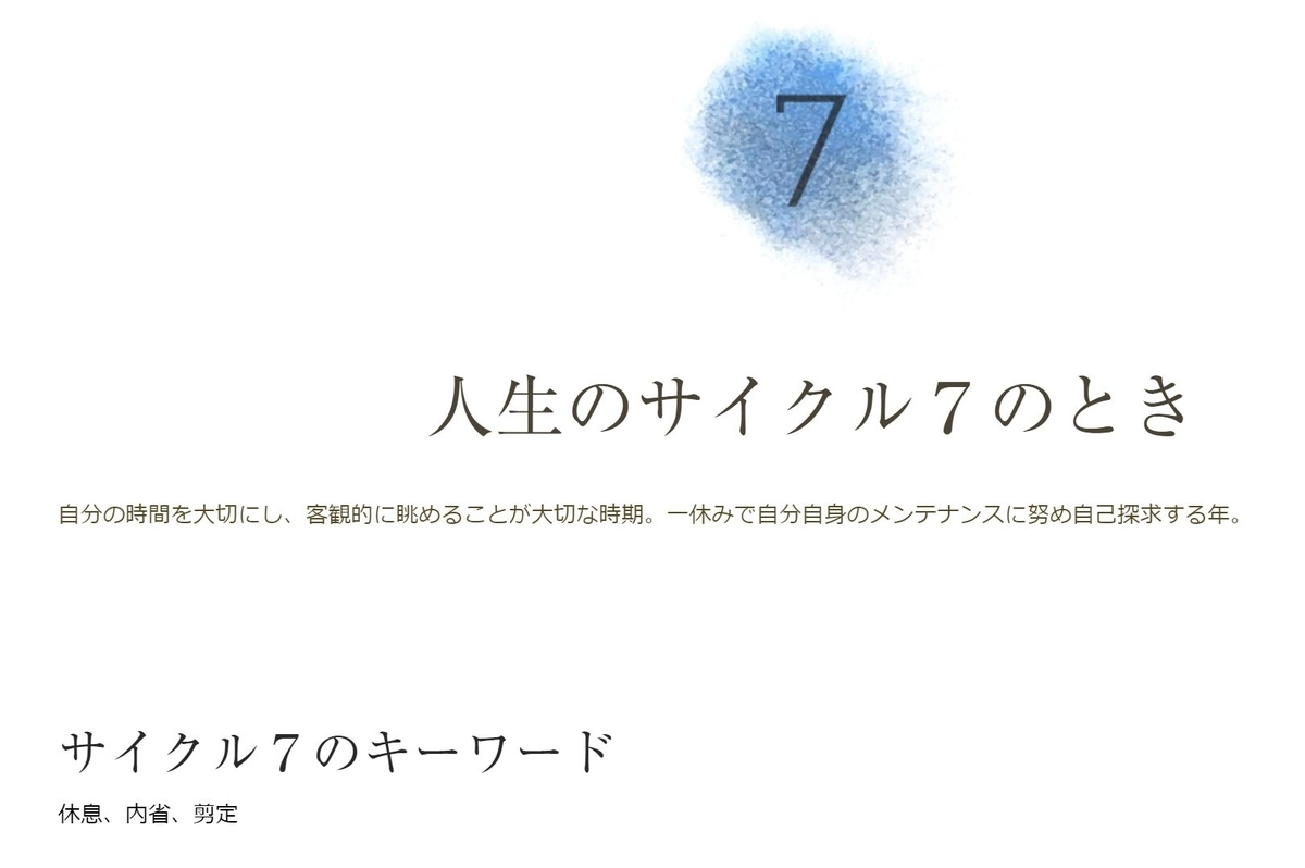 f:id:akio130:20200922204317j:plain