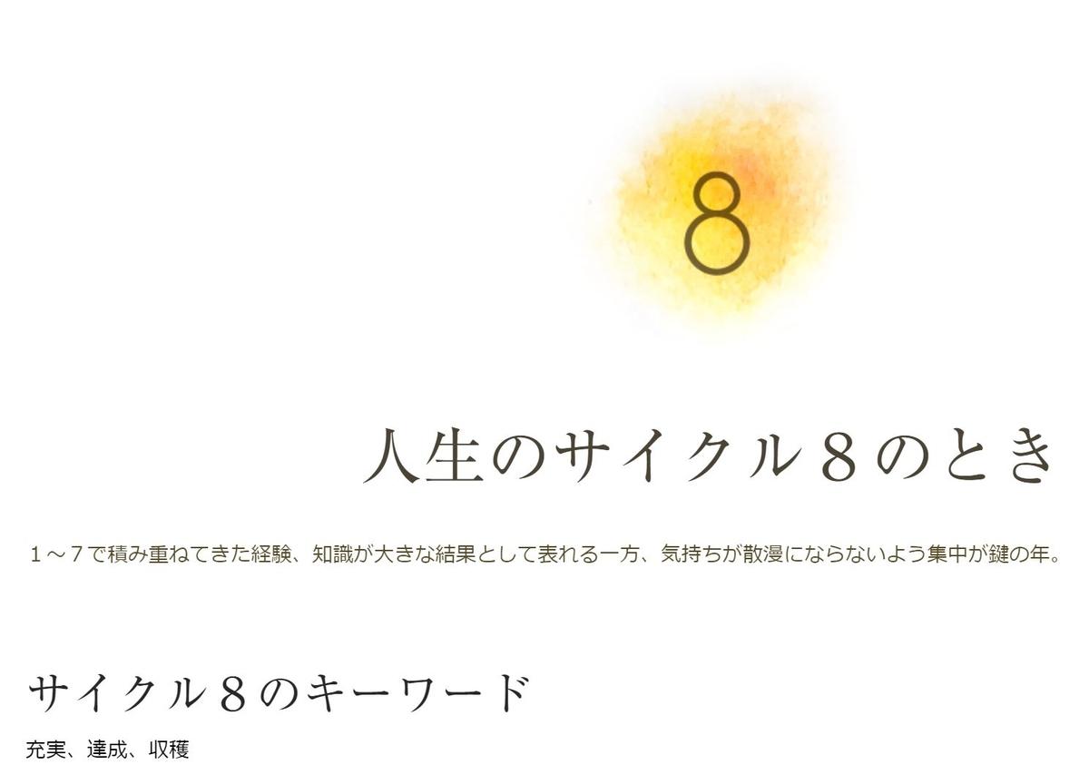 f:id:akio130:20200922204504j:plain