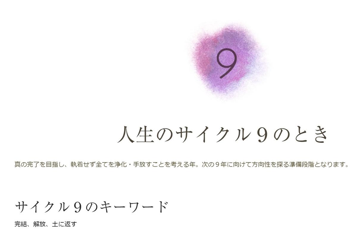 f:id:akio130:20200922204638j:plain
