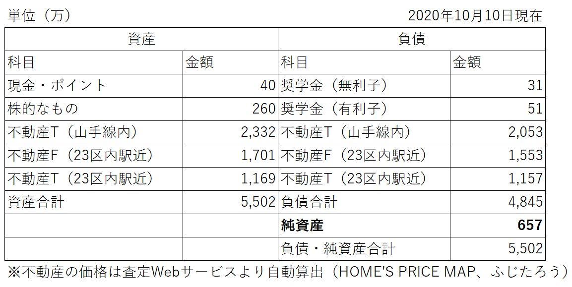 f:id:akio130:20210106210517j:plain