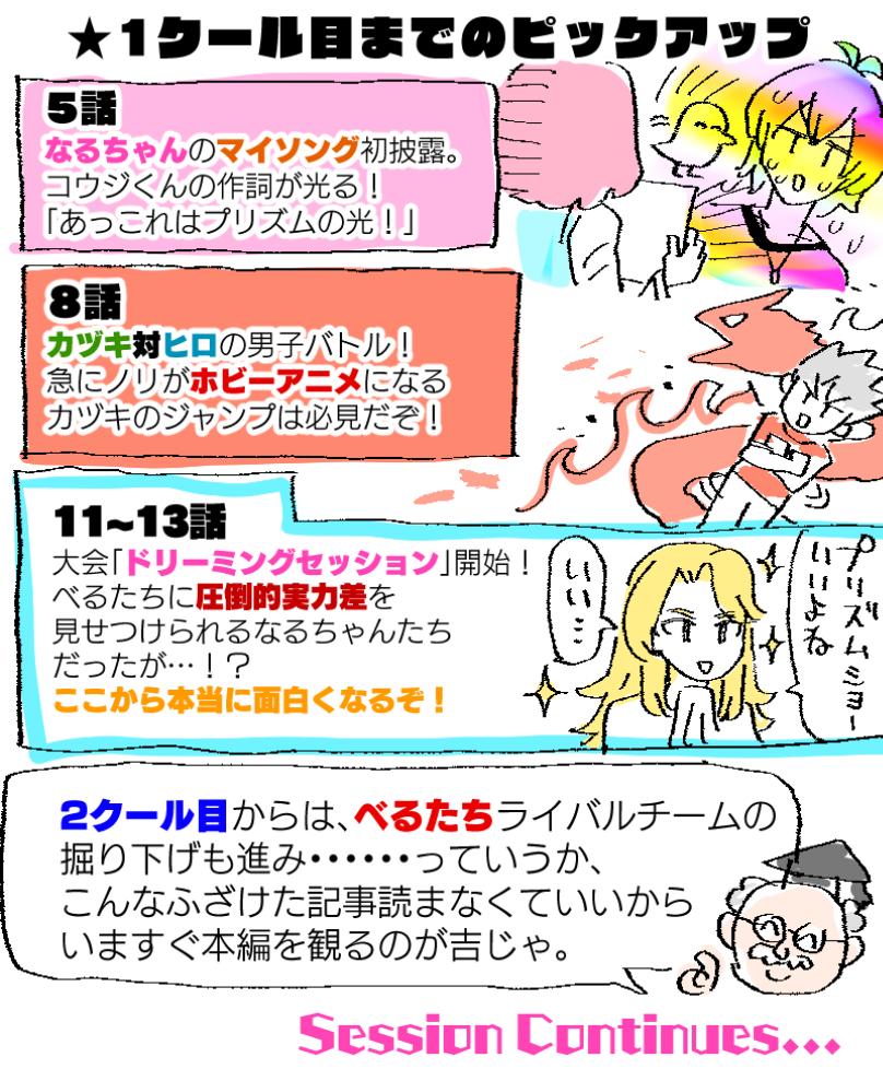 f:id:akioco:20190327043417j:plain