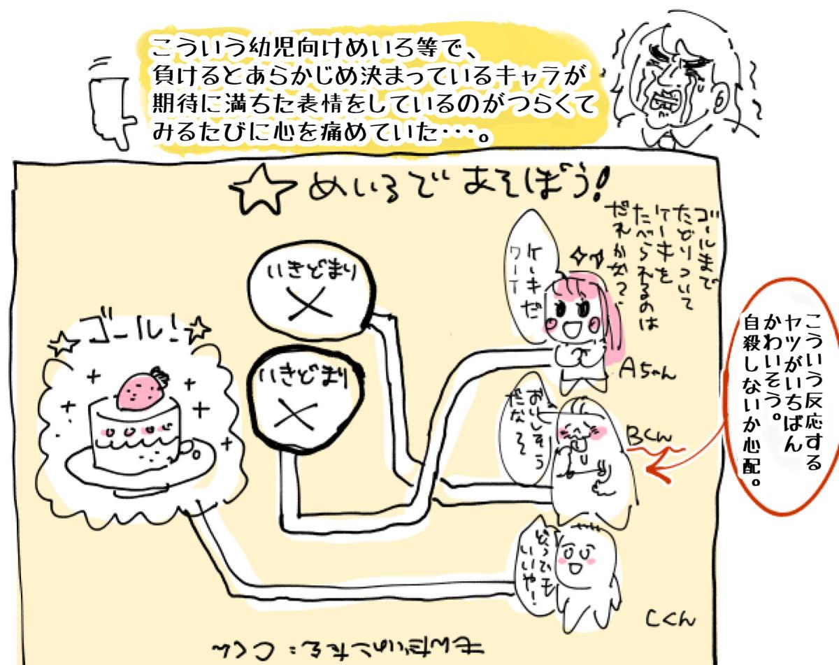 f:id:akioco:20190813003100j:plain