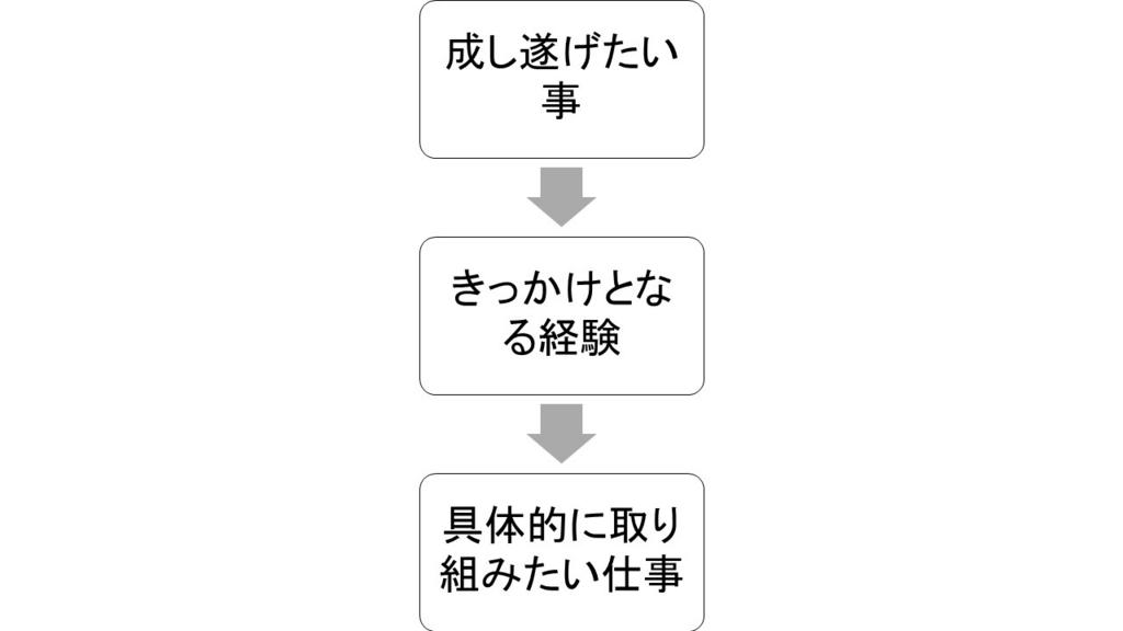 f:id:akipippo:20160916124728j:plain