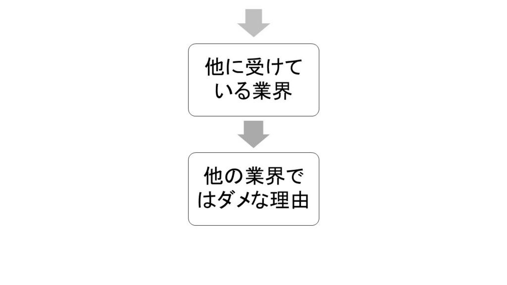 f:id:akipippo:20160916124747j:plain