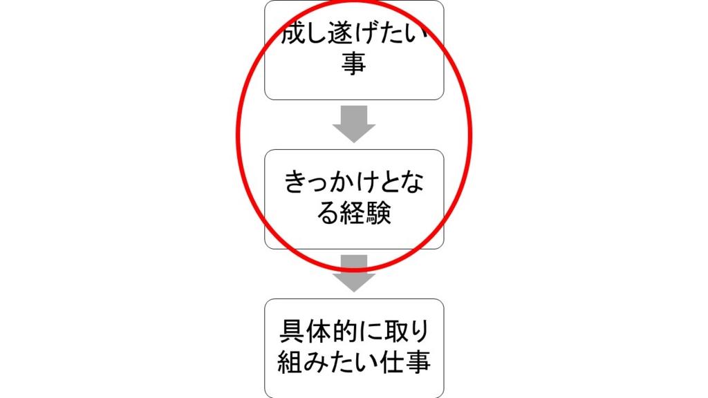 f:id:akipippo:20160916143247j:plain
