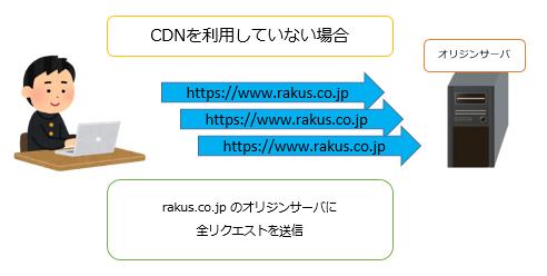 f:id:akiponx:20210714190521p:plain