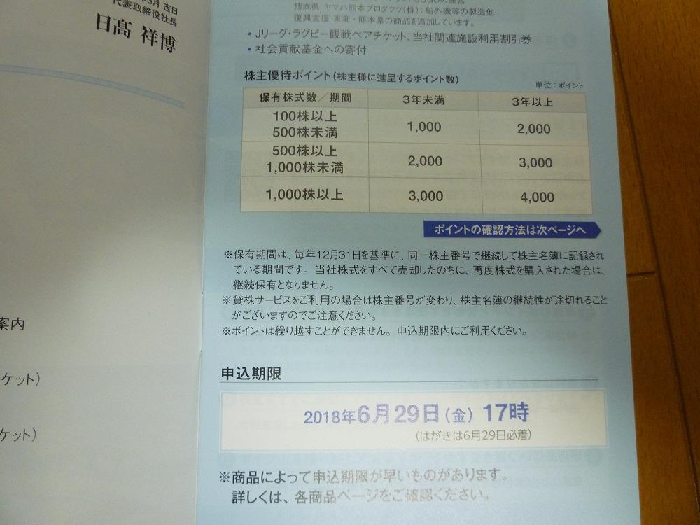f:id:akipuyo:20180406015817j:plain