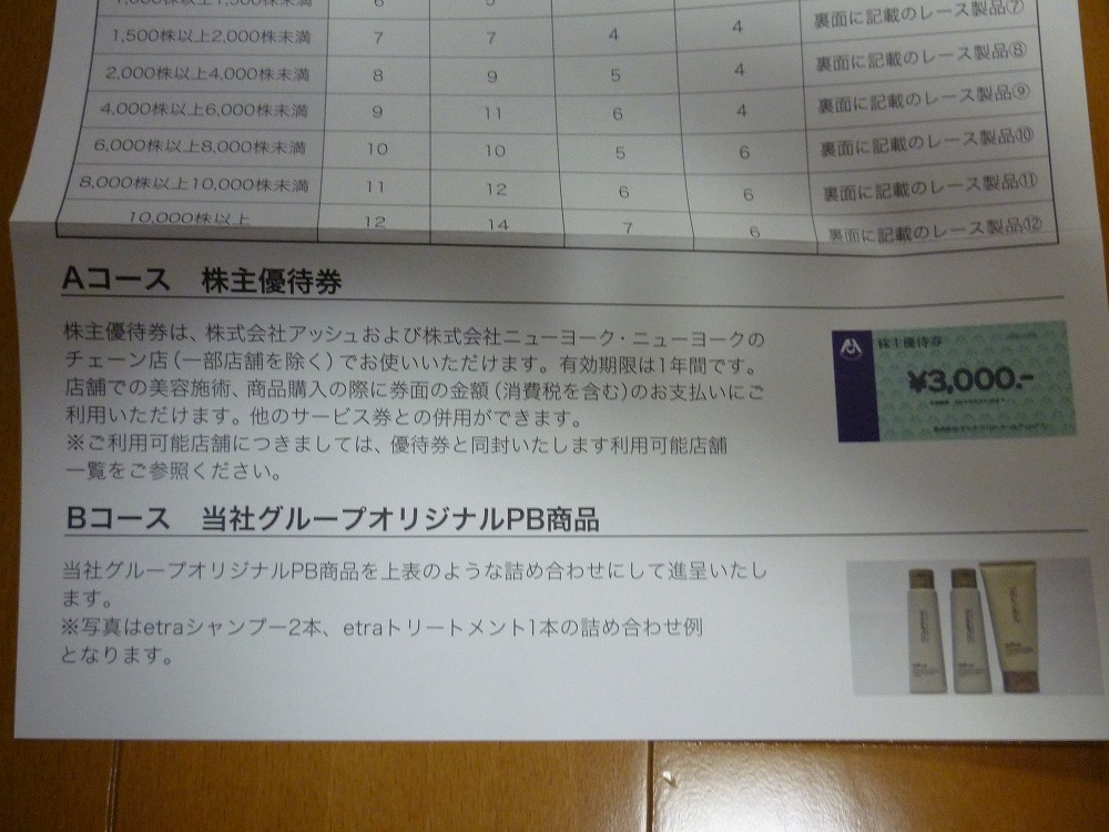 f:id:akipuyo:20180406020019j:plain