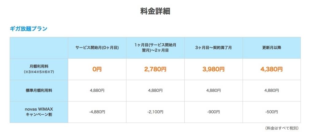f:id:akira-5:20180621130246j:plain