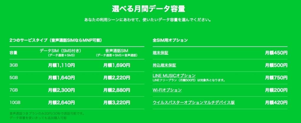 f:id:akira-5:20180629091212j:plain