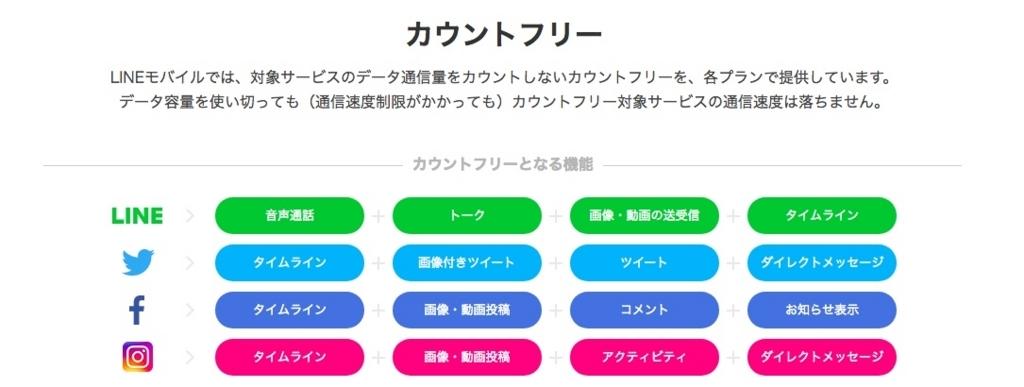 f:id:akira-5:20180629092115j:plain