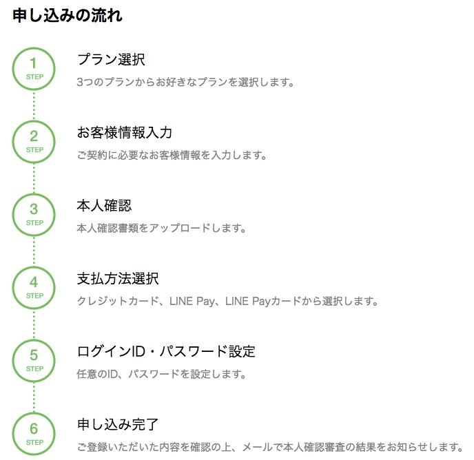 f:id:akira-5:20180629112327j:plain
