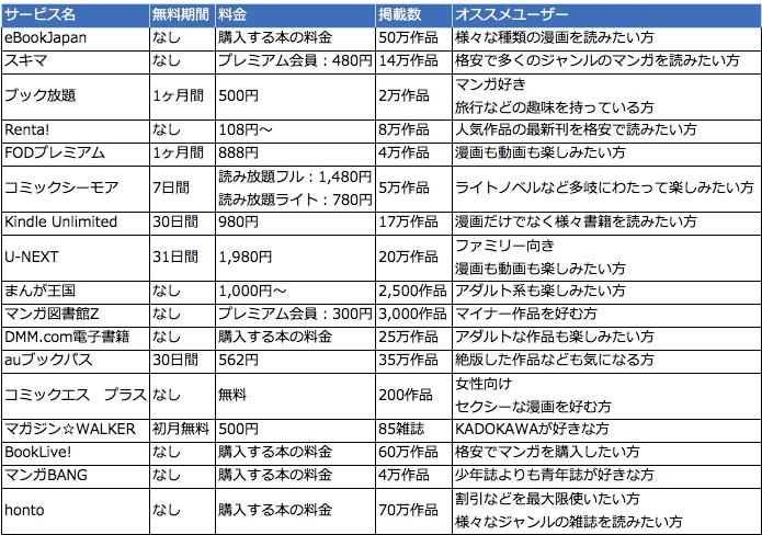 f:id:akira-5:20180816214536j:plain