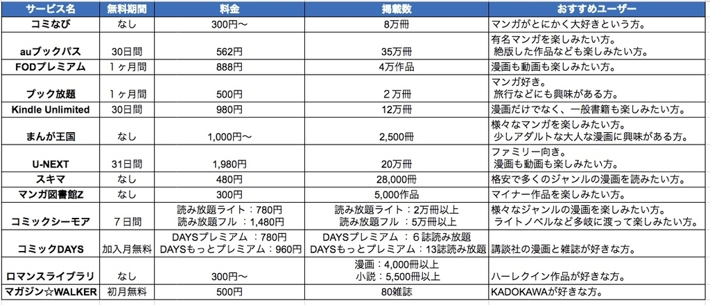 f:id:akira-5:20181025234054j:plain