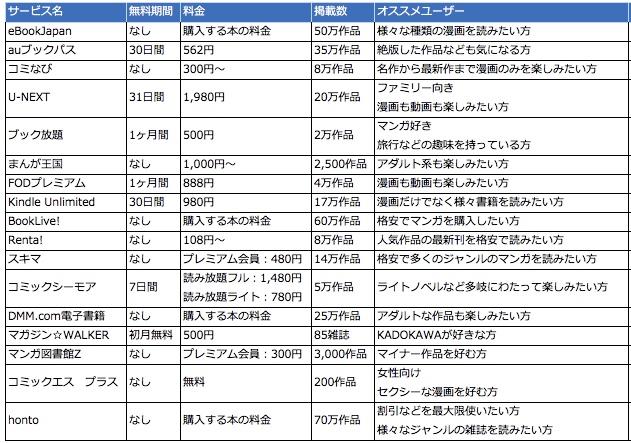 f:id:akira-5:20181211171857j:plain
