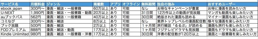 f:id:akira-5:20190117025129j:plain