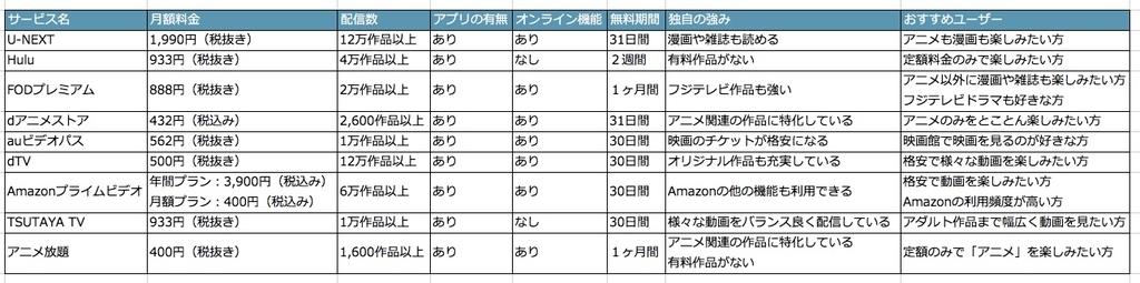 f:id:akira-5:20190215162920j:plain