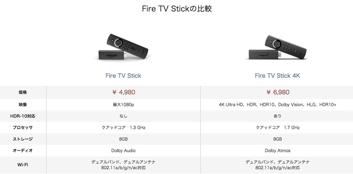 f:id:akira-5:20190507165722j:plain