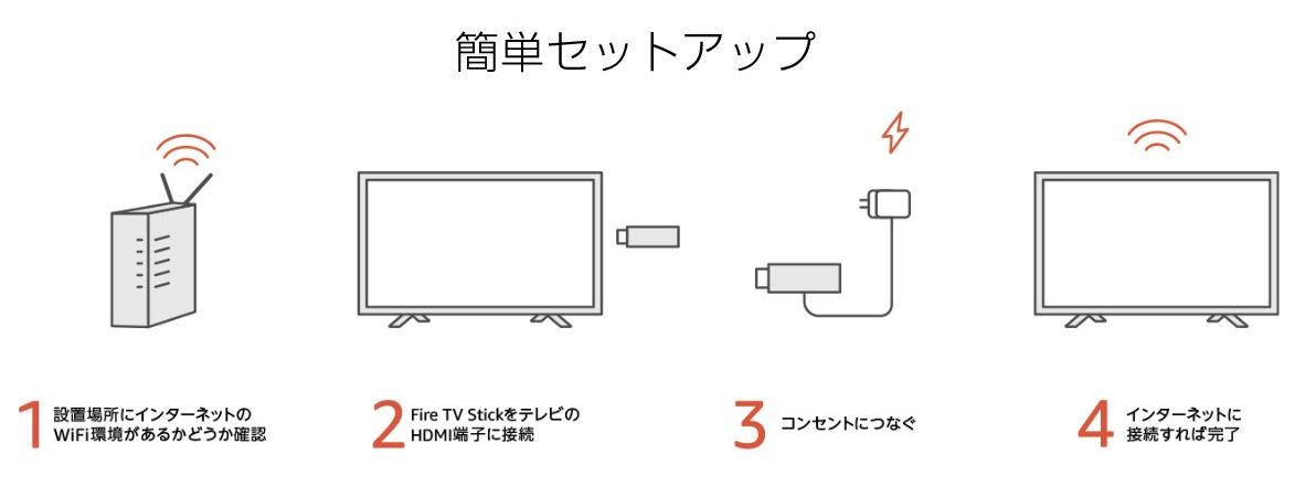 f:id:akira-5:20190507170023j:plain