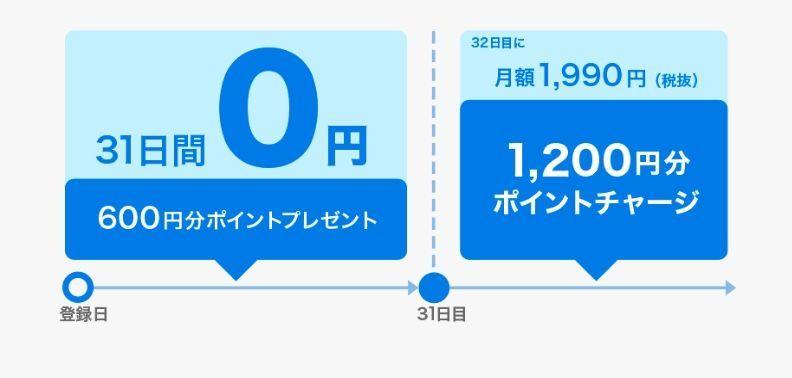 f:id:akira-5:20200204180338j:plain