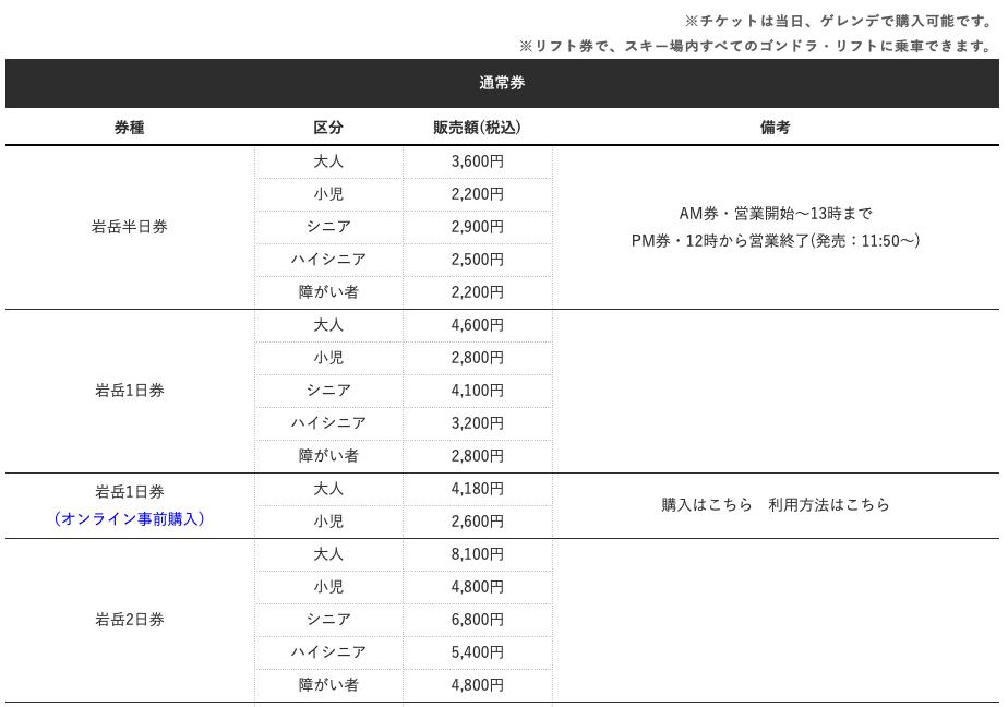 f:id:akira-fj:20210306091905p:plain