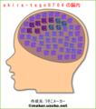 akira-tago0704の脳内
