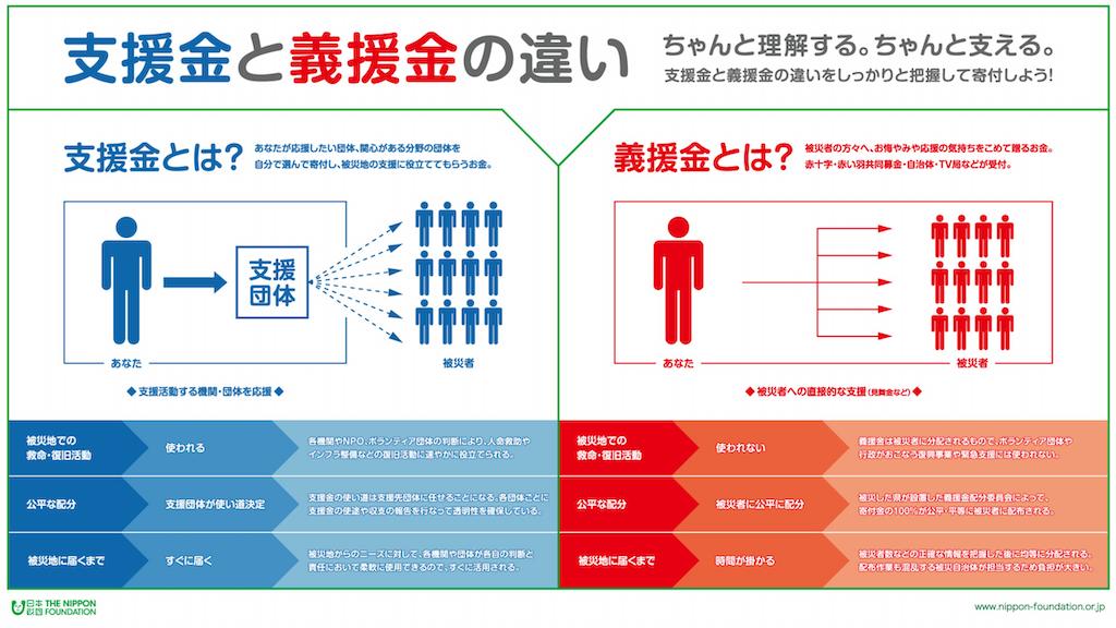 f:id:akira-wakasugi:20200713170148p:image