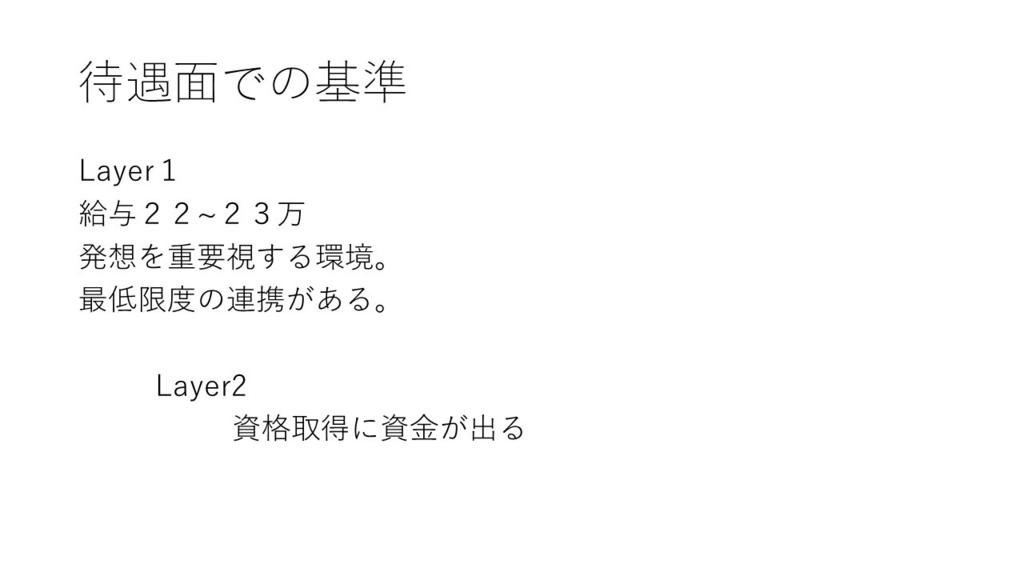 f:id:akira00000:20160701083716j:plain