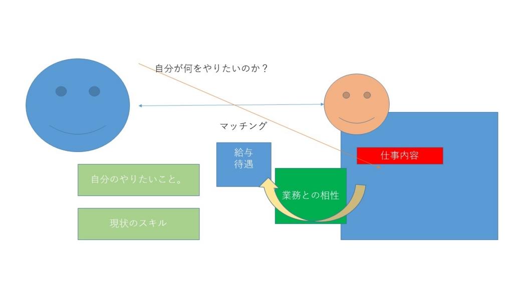 f:id:akira00000:20160701084401j:plain