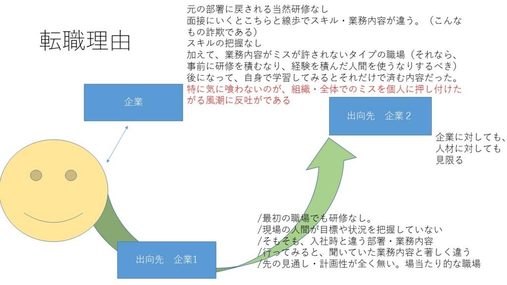 f:id:akira00000:20160701084638j:plain
