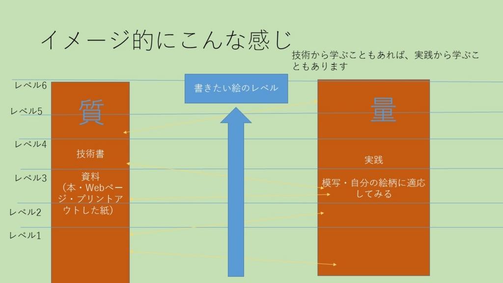 f:id:akira00000:20160702134749j:plain