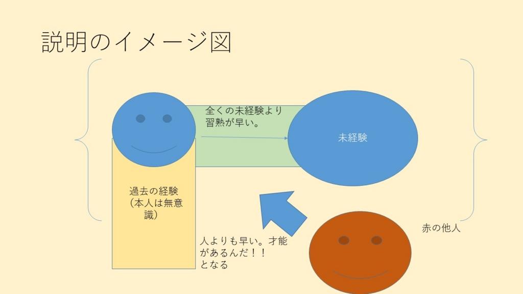 f:id:akira00000:20160703131020j:plain