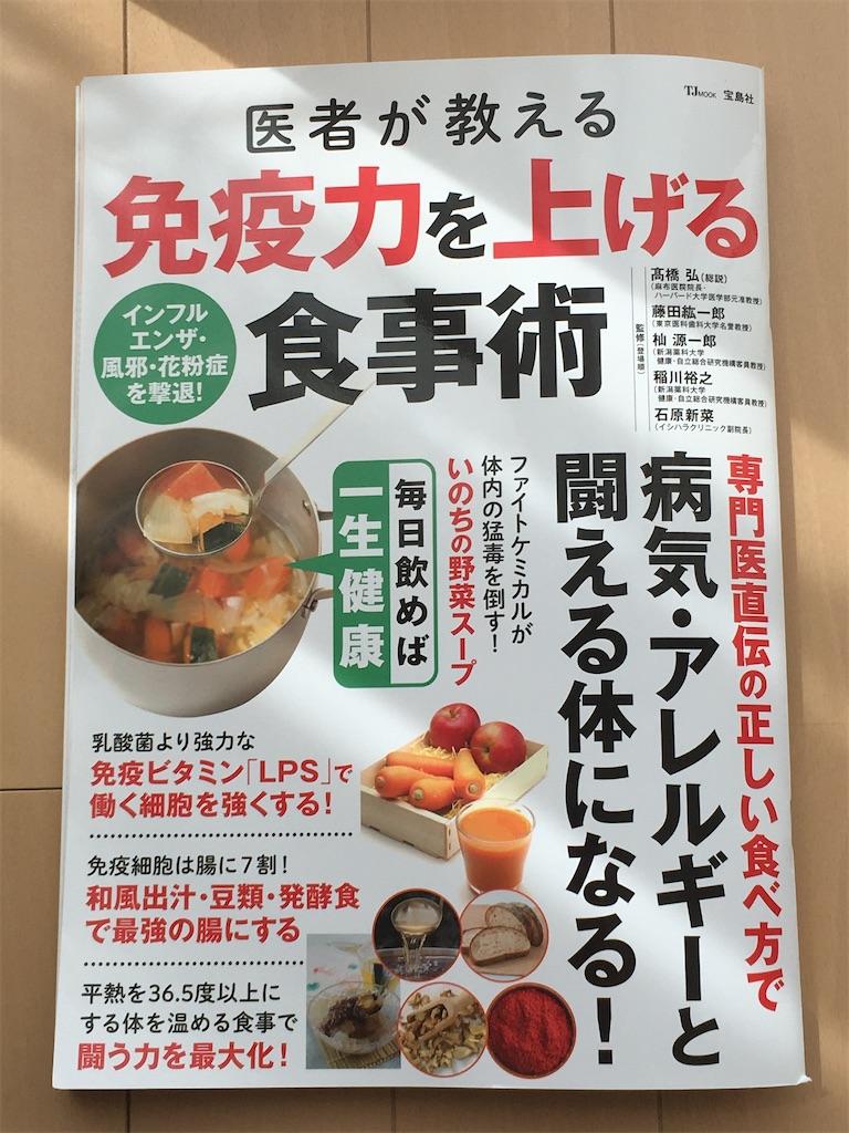 f:id:akira0704:20200328110646j:image