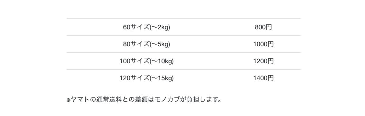 f:id:akira2001-0307:20190727155853p:plain