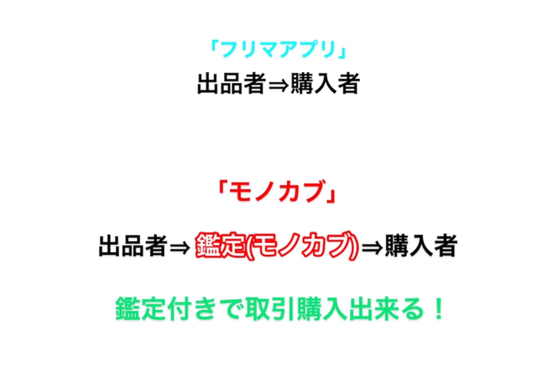 f:id:akira2001-0307:20190727163414j:image