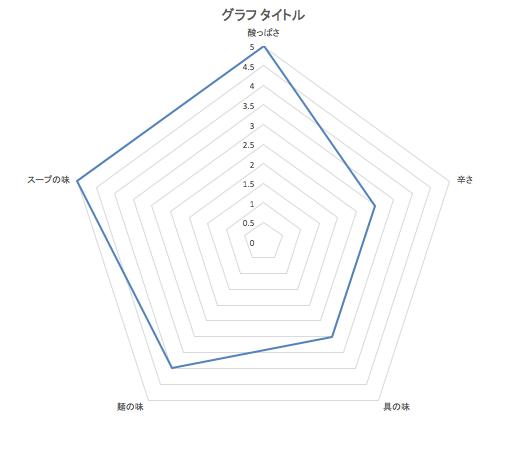 f:id:akira2013web:20180118204038p:plain