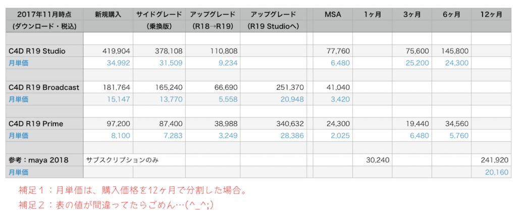 f:id:akira2026:20171111140528p:plain