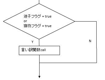 f:id:akira2kun:20180704065451j:plain