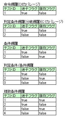 f:id:akira2kun:20180704065517j:plain