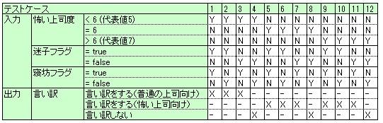 f:id:akira2kun:20180704232428j:plain