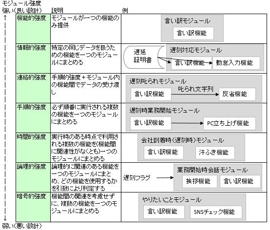 f:id:akira2kun:20180707143901j:plain