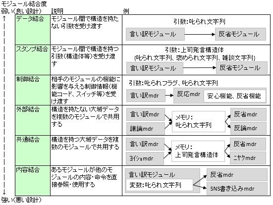 f:id:akira2kun:20180707144005j:plain
