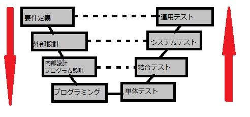 f:id:akira2kun:20180708001904j:plain